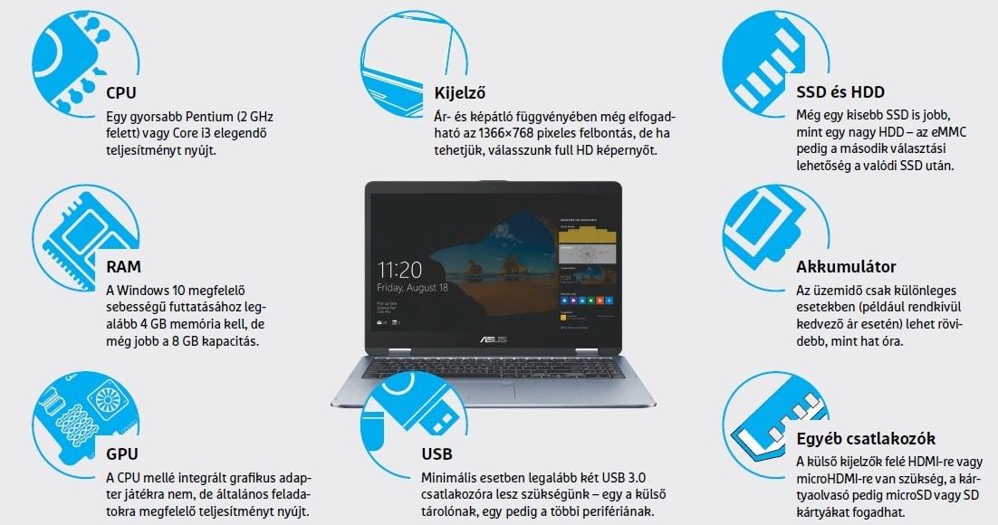 laptop internetezeshez egyetemre