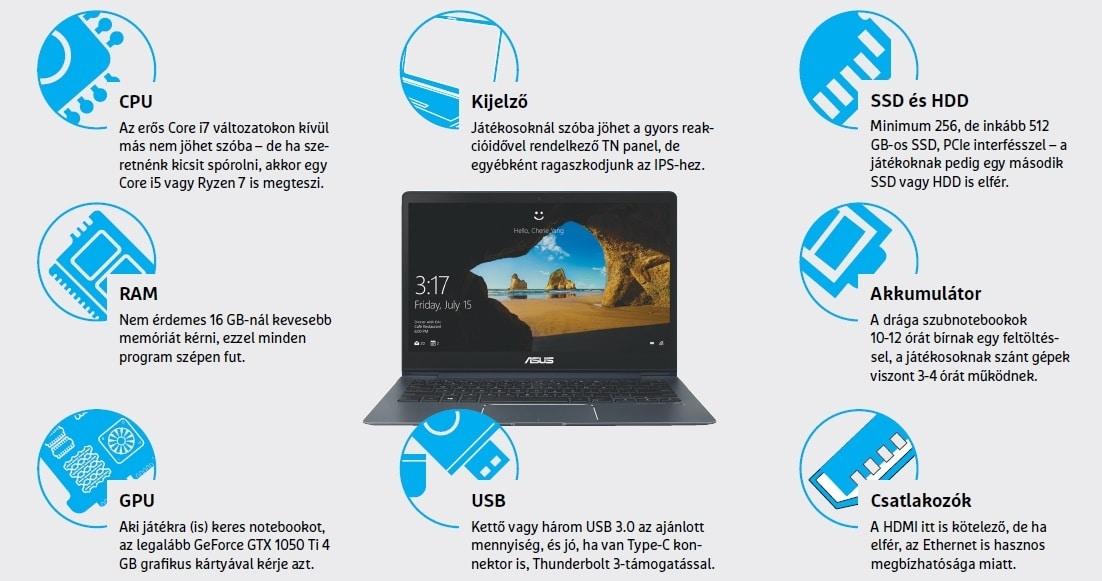 laptop jatekra