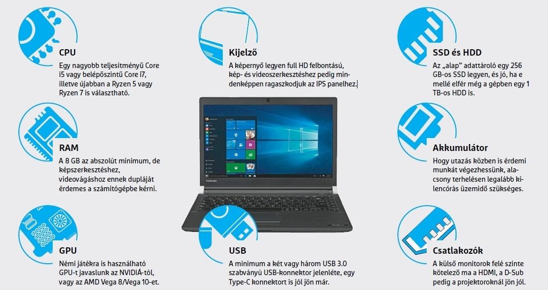 laptop multimediara